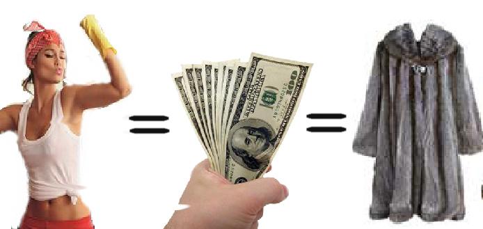 основные функции денег